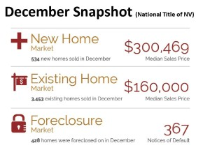 New and Existing Homes, Foreclosures, 2013, Las Vegas